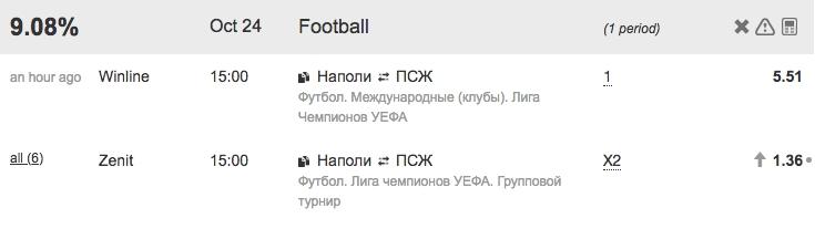 все интернет букмекерские конторы в россии